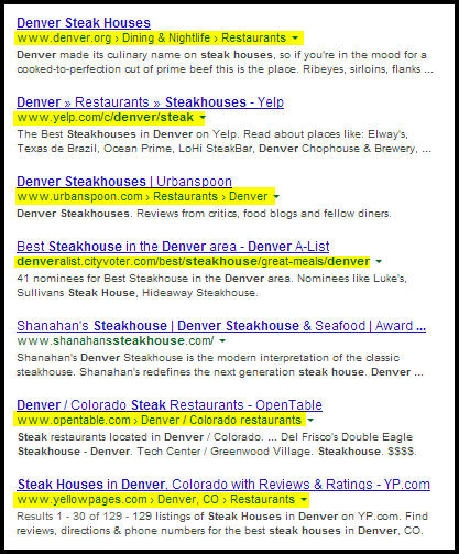 SERPS for Denver steak hosue